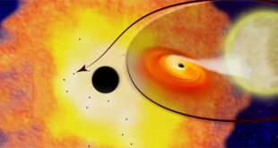 Discover a new black hole