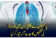 Pakistan has developed a modern tool to diagnose corona virus in the lungs