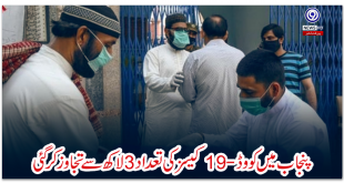 The-number-of-COD-19-cases-in-Punjab-has-crossed-300000