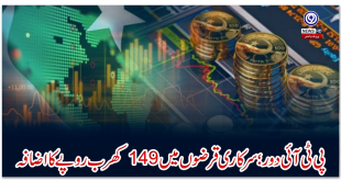 PTI era Government debt increased by Rs. 149 trillion